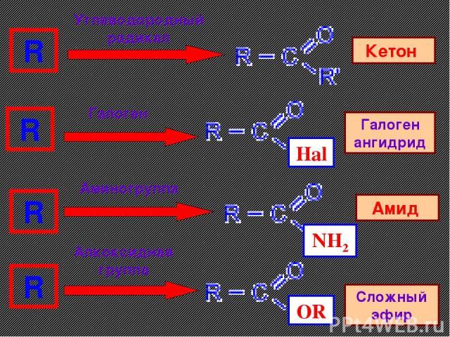 R R R R Кетон Углеводородный радикал Галоген Hal Галоген ангидрид Амид Сложный эфир Аминогруппа NH2 OR Алкоксидная группа