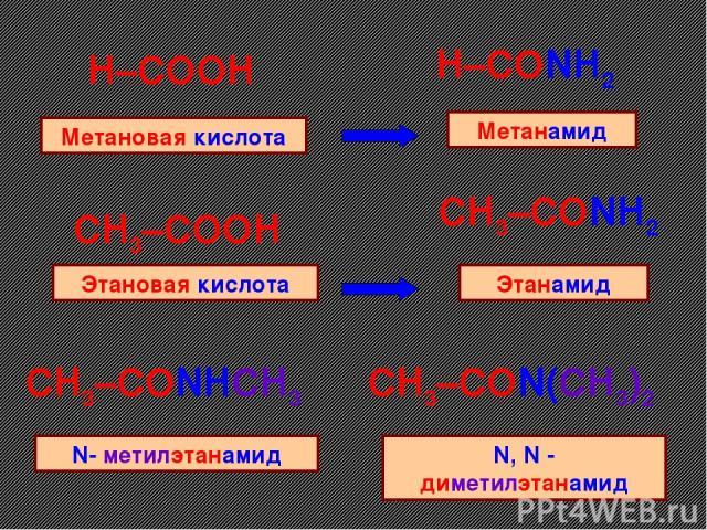 H–COOH H–CONH2 CH3–COOH CH3–CONH2 Метановая кислота Метанамид Этановая кислота Этанамид CH3–CONHCH3  N- метилэтанамид CH3–CON(CH3)2  N, N - диметилэтанамид