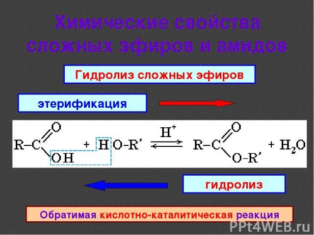 Химические свойства сложных эфиров и амидов Гидролиз сложных эфиров этерификация гидролиз Обратимая кислотно-каталитическая реакция