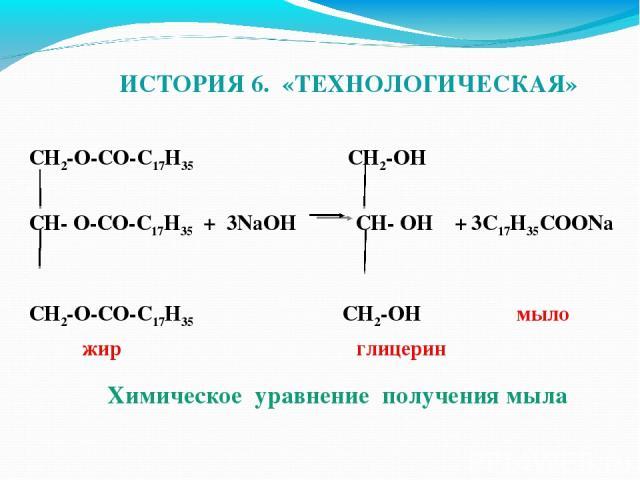 ИСТОРИЯ 6. «ТЕХНОЛОГИЧЕСКАЯ» CH2-O-CO-C17H35 CH2-OH CH- O-CO-C17H35 + 3NaOH CH- OH + 3C17H35COONa CH2-O-CO-C17H35 CH2-OH мыло жир глицерин Химическое уравнение получения мыла