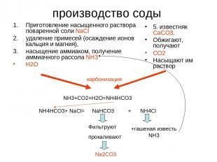 производство соды Приготовление насыщенного раствора поваренной соли NaCl удален