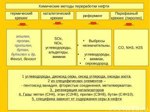 Химические методы переработки нефти термический крекинг каталитический крекинг р