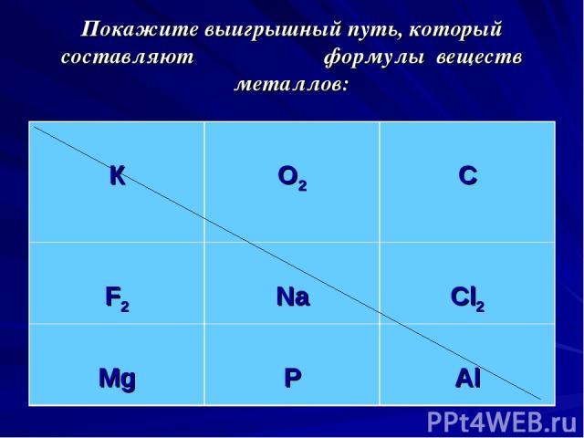 Покажите выигрышный путь, который составляют формулы веществ металлов: К O2 C F2 Na Cl2 Mg P Al