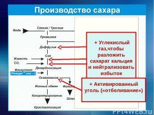 +Горячая вода + Гидроксид кальция (для взаимодействия с различными кислотами) +