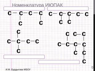 Химические свойства алканов Основным химическим свойством предельных углеводород