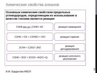 Химические свойства алканов В этих реакциях образуются соединения, широко исполь