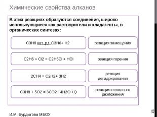 Химические свойства алканов В результате этих реакций из алканов (предельных угл