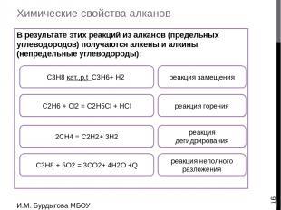 Химические свойства алканов В результате этих реакций из метана получают сажу, в