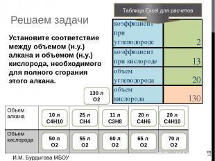 Программа курса химии для 10-11 классов общеобразовательных учреждений (базовый