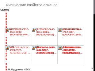Алканы И.М. Бурдыгова МБОУ Остерская средняя школа СnH2n+2 СnH2n-2 СnH2n Предель