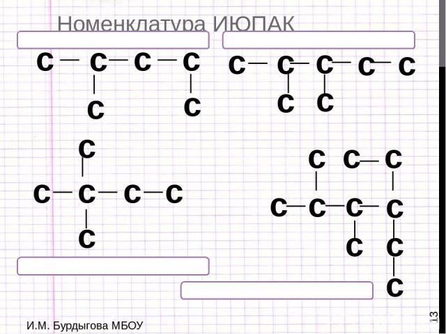 Химические свойства алканов Основным химическим свойством предельных углеводородов, определяющим их использование в качестве топлива является реакция: И.М. Бурдыгова МБОУ Остерская средняя школа С3H8 + 5O2 = 3CO2+ 4H2O +Q реакция горения С2H6 + Cl2 …