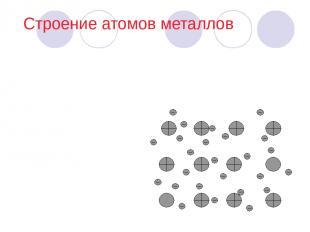 Строение атомов металлов Кристаллические решетки, в узлах которых находятся поло