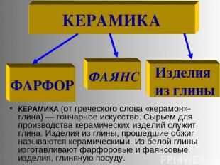 КЕРАМИКА ФАРФОР ФАЯНС КЕРАМИКА (от греческого слова «керамон»-глина) — гончарное