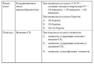 Квази-класс Координационное число анионообразователя. Три квазикласса в классе 3