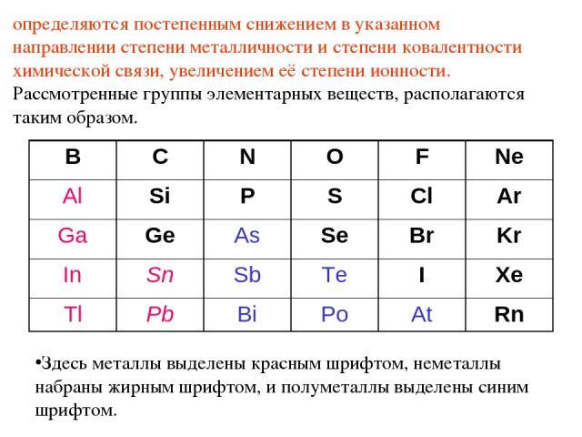 определяются постепенным снижением в указанном направлении степени металличности и степени ковалентности химической связи, увеличением её степени ионности. Рассмотренные группы элементарных веществ, располагаются таким образом. Здесь металлы выделен…