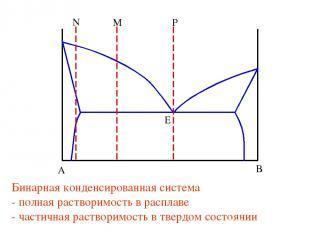 Бинарная конденсированная система - полная растворимость в расплаве - частичная