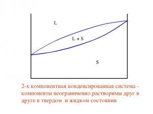 2-х компонентная конденсированная система - компоненты неограниченно растворимы