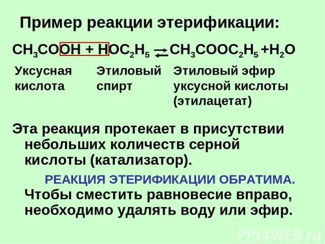 Пример реакции этерификации: CH3COOH + НОС2Н5 CH3COOС2Н5 +H2O Эта реакция протекает в присутствии небольших количеств серной кислоты (катализатор). РЕАКЦИЯ ЭТЕРИФИКАЦИИ ОБРАТИМА. Чтобы сместить равновесие вправо, необходимо удалять воду или эфир. Эт…