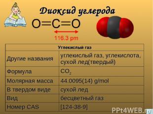 Диоксид углерода Углекислый газ Другие названия углекислый газ, углекислота, сух