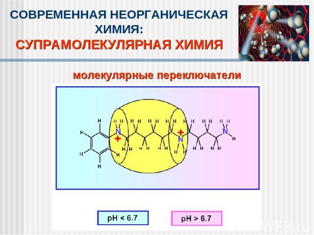 молекулярные переключатели СОВРЕМЕННАЯ НЕОРГАНИЧЕСКАЯ ХИМИЯ: СУПРАМОЛЕКУЛЯРНАЯ ХИМИЯ