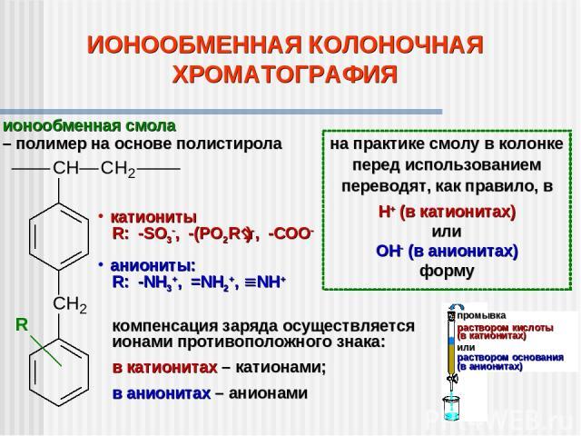 ИОНООБМЕННАЯ КОЛОНОЧНАЯ ХРОМАТОГРАФИЯ ионообменная смола – полимер на основе полистирола катиониты R: -SO3 , -(PO2R ) , -COO аниониты: R: -NH3+, =NH2+, NH+ компенсация заряда осуществляется ионами противоположного знака: в катионитах – катионами; в …
