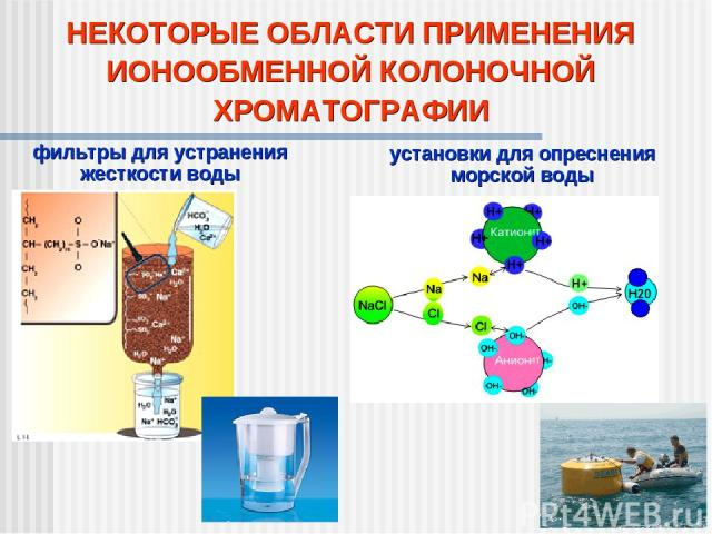 НЕКОТОРЫЕ ОБЛАСТИ ПРИМЕНЕНИЯ ИОНООБМЕННОЙ КОЛОНОЧНОЙ ХРОМАТОГРАФИИ фильтры для устранения жесткости воды установки для опреснения морской воды
