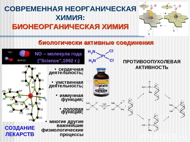 биологически активные соединения сердечная деятельность; умственная деятельность; иммунная функция; половая функция; многие другие важнейшие физиологические процессы СОВРЕМЕННАЯ НЕОРГАНИЧЕСКАЯ ХИМИЯ: БИОНЕОРГАНИЧЕСКАЯ ХИМИЯ СОЗДАНИЕ ЛЕКАРСТВ ПРОТИВО…