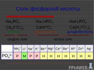 Соли фосфорной кислоты Na3PO4 Ca3(PO4)2 Na2HPO4 CaHPO4 NaH2PO4 Ca(H2PO4)2 фосфат