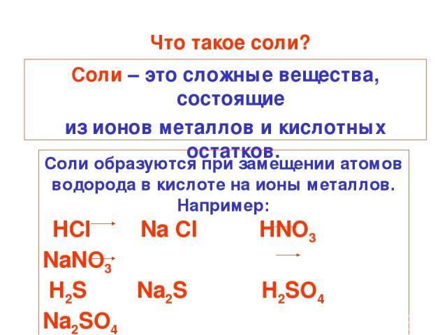 Что такое соли? Соли – это сложные вещества, состоящие из ионов металлов и кислотных остатков. Соли образуются при замещении атомов водорода в кислоте на ионы металлов. Например: HCl Na Cl HNO3 NaNO3 H2S Na2S H2SO4 Na2SO4