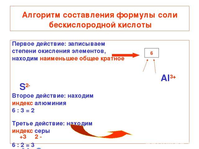 Алгоритм составления формулы соли бескислородной кислоты Первое действие: записываем степени окисления элементов, находим наименьшее общее кратное Al3+ S2- Второе действие: находим индекс алюминия 6 : 3 = 2 Третье действие: находим индекс серы +3 2 …