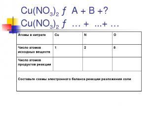 Cu(NO3)2 → А + В +? Cu(NO3)2 → … + ...+ … Атомы в нитрате Cu N O Число атомов ис