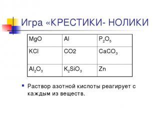 Игра «КРЕСТИКИ- НОЛИКИ Раствор азотной кислоты реагирует с каждым из веществ. Mg