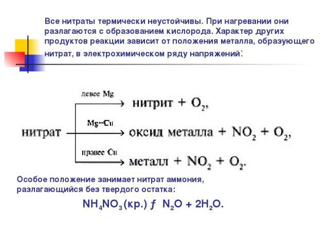 Все нитраты термически неустойчивы. При нагревании они разлагаются с образованием кислорода. Характер других продуктов реакции зависит от положения металла, образующего нитрат, в электрохимическом ряду напряжений: Особое положение занимает нитрат ам…
