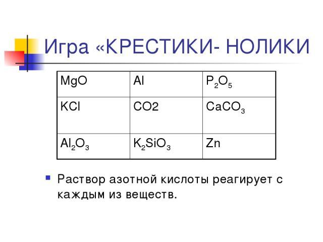 Игра «КРЕСТИКИ- НОЛИКИ Раствор азотной кислоты реагирует с каждым из веществ. MgO Al P2O5 KCl CO2 CaCO3 Al2O3 K2SiO3 Zn