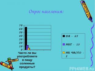 Опрос населения: