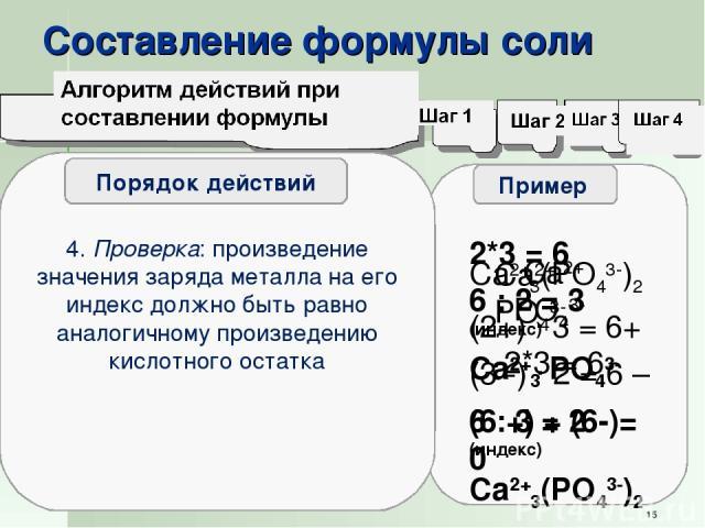 Составление формулы соли 1. Записать химические знаки металла и кислотного остатка, указать их заряды Сa2+ PO43- 2. Найти наименьшее общее кратное значений зарядов Сa2+ PO43- 2*3 = 6 3. Разделить полученное число: а) на заряд металла и записать инде…