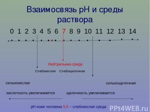 Взаимосвязь рН и среды раствора 0 1 2 3 4 5 6 7 8 9 10 11 12 13 14 Нейтральная с
