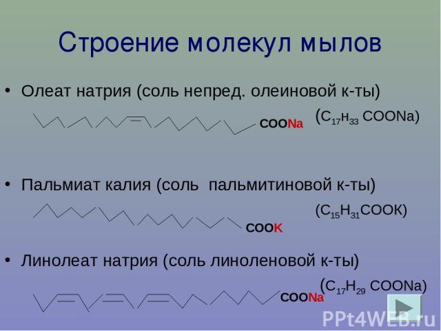 Строение молекул мылов Олеат натрия (соль непред. олеиновой к-ты) (С17н33 СООNa) Пальмиат калия (соль пальмитиновой к-ты) (С15Н31СООК) Линолеат натрия (соль линоленовой к-ты) (С17Н29 СООNa) СООNa СООK СООNa