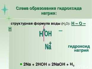 Схема образования гидроксида натрия: структурная формула воды (Н2О): Н – О – Н 2