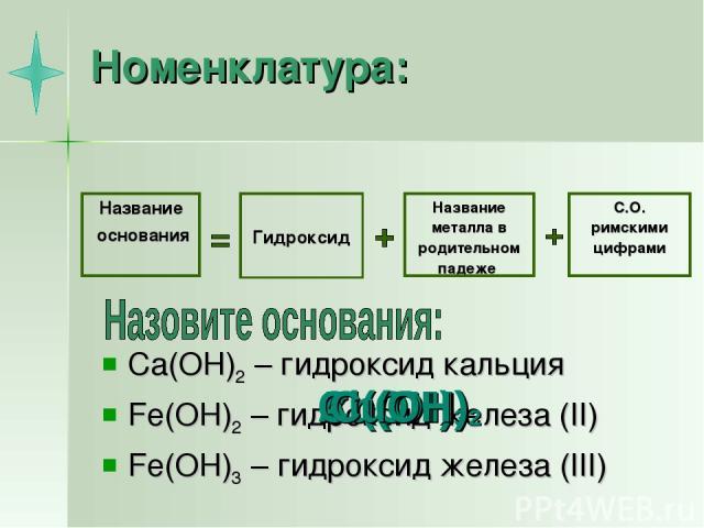 Номенклатура: Ca(OH)2 – гидроксид кальция Fe(OH)2 – гидроксид железа (II) Fe(OH)3 – гидроксид железа (III) Zn(OH)2 Al(OH)3 Cu(OH)2 CuOH Название металла в родительном падеже С.О. римскими цифрами Название основания Гидроксид