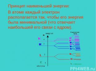 Принцип наименьшей энергии: В атоме каждый электрон располагается так, чтобы его