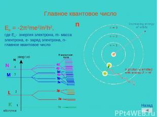 Главное квантовое число n En = -2π2me2/n2h2, где En- энергия электрона, m- масса