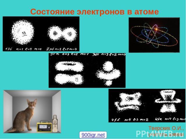 Состояние электронов в атоме Тверских О.И., учитель химии 900igr.net