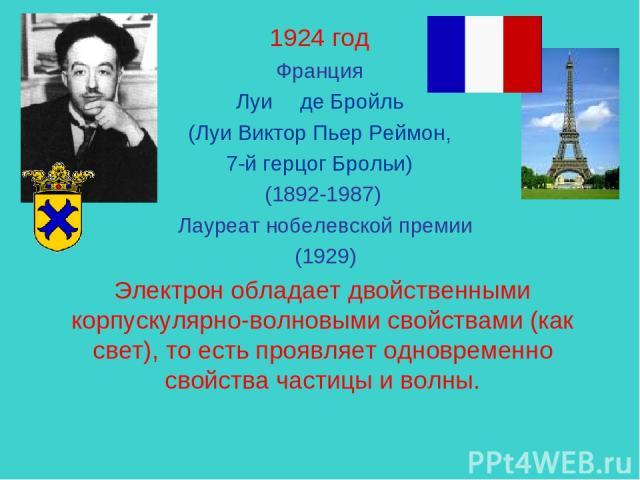 1924 год Франция Луи де Бройль (Луи Виктор Пьер Реймон, 7-й герцог Брольи) (1892-1987) Лауреат нобелевской премии (1929) Электрон обладает двойственными корпускулярно-волновыми свойствами (как свет), то есть проявляет одновременно свойства частицы и…