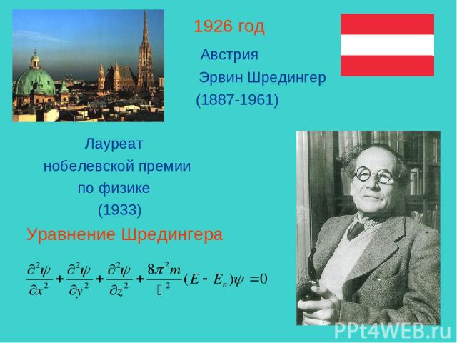 1926 год Австрия Эрвин Шредингер (1887-1961) Лауреат нобелевской премии по физике (1933) Уравнение Шредингера