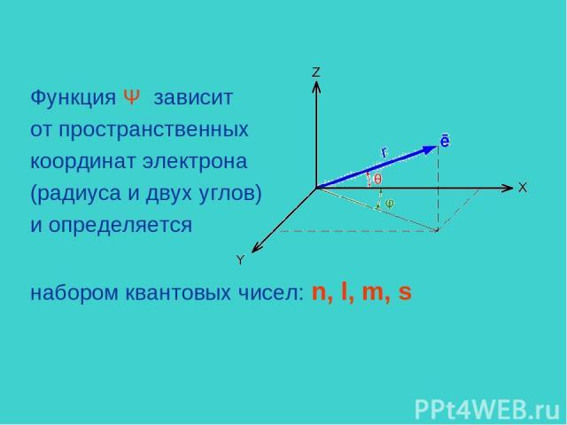 Функция Ψ зависит от пространственных координат электрона (радиуса и двух углов) и определяется набором квантовых чисел: n, l, m, s