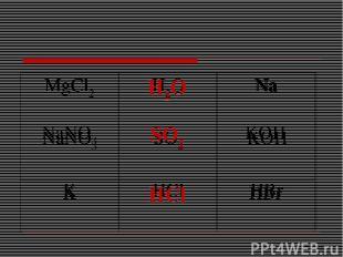 МgCl2 H2O Na NaNO3 SO2 KOH K HCl HBr МgCl2 H2O Na NaNO3 SO2 KOH K HCl HBr