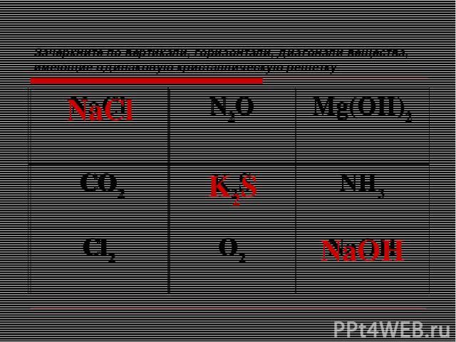 Зачеркните по вертикали, горизонтали, диагонали вещества, имеющие одинаковую кристаллическую решетку. NaCl N2O Mg(OH)2 CO2 K2S NH3 Cl2 O2 NaOH NaCl N2O Mg(OH)2 CO2 K2S NH3 Cl2 O2 NaOH