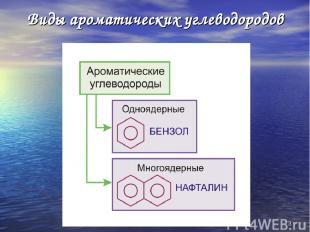 * Виды ароматических углеводородов