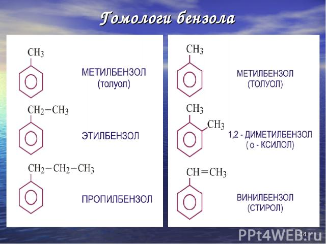 * Гомологи бензола